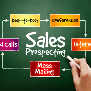 Sales prospecting activities mind map flowchart business concept for presentations and reports on blackboard