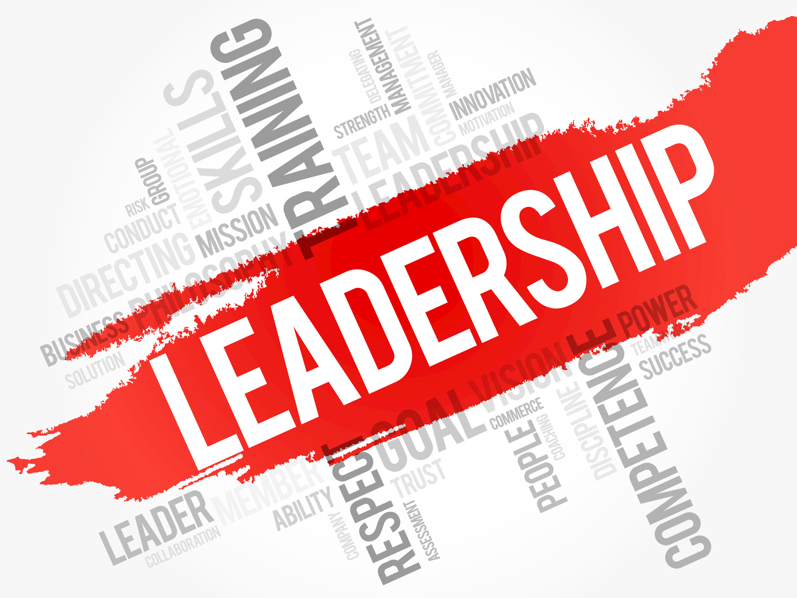 Leadership communication skills assessment | Grace Judson |Leadership Communication Skills