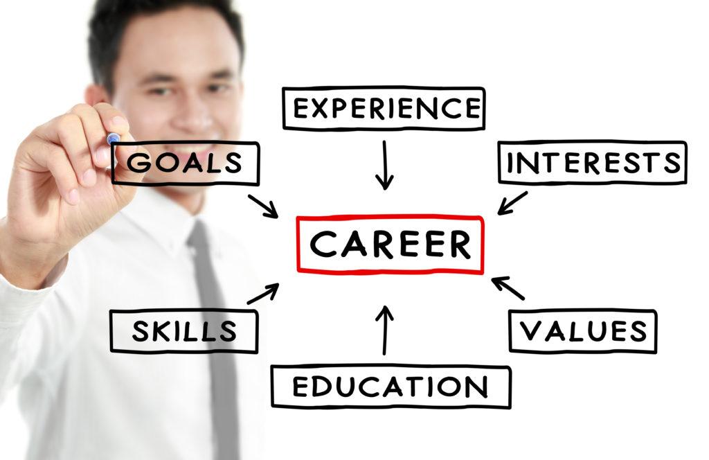 Career Devlopment