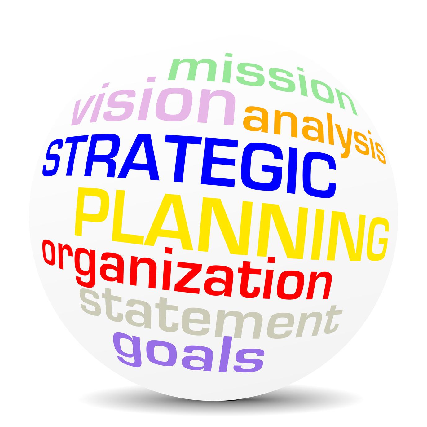 strategic planning aperion global